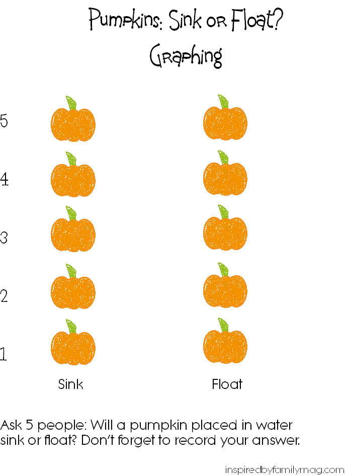 Sink And Float Worksheet – Sink or Float Worksheets for Kindergarten